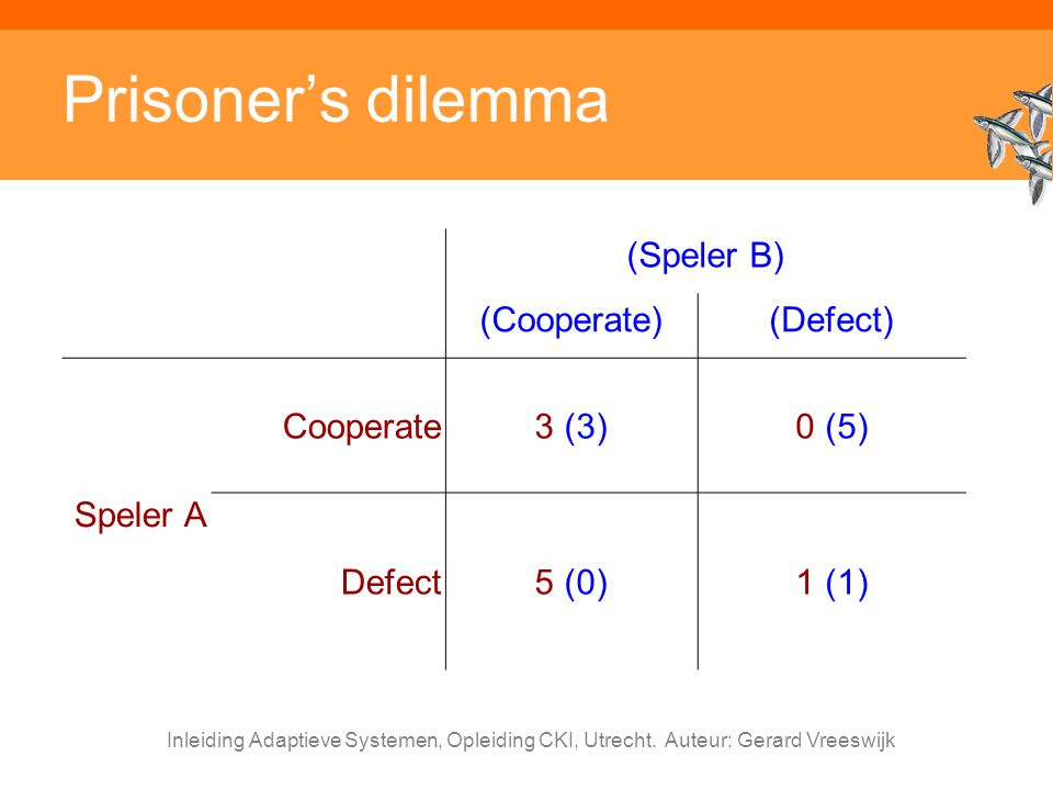 Prisoner's dilemma (Speler B) (Cooperate) (Defect) Speler A Cooperate