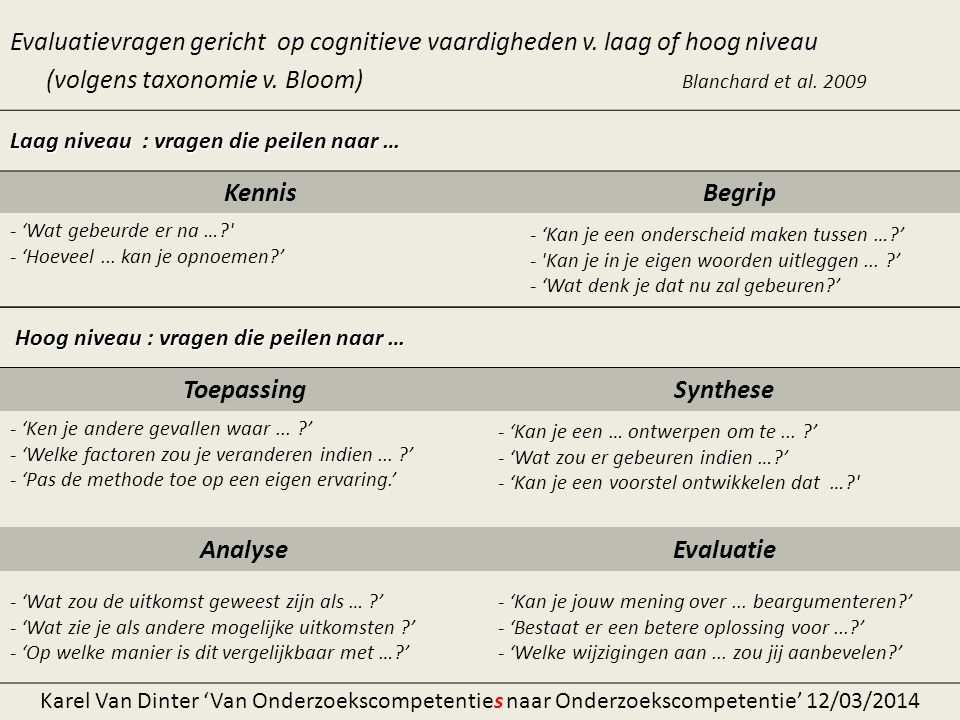 Kennis Begrip Toepassing Synthese Analyse Evaluatie