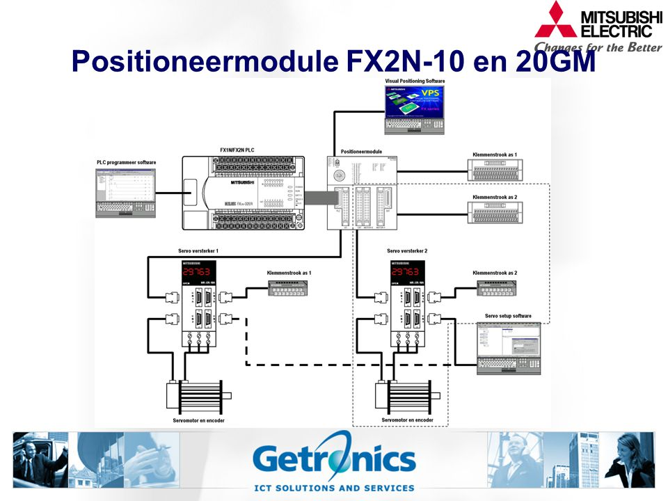Positioneermodule FX2N-10 en 20GM