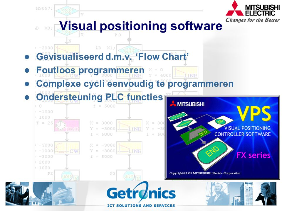 Visual positioning software