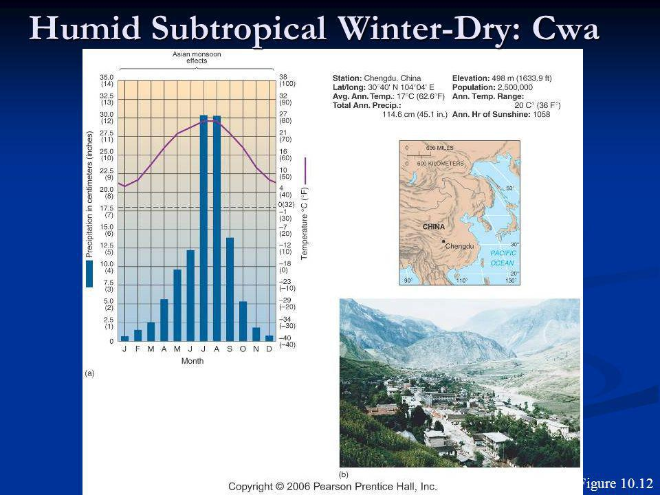 Humid Subtropical Winter-Dry: Cwa