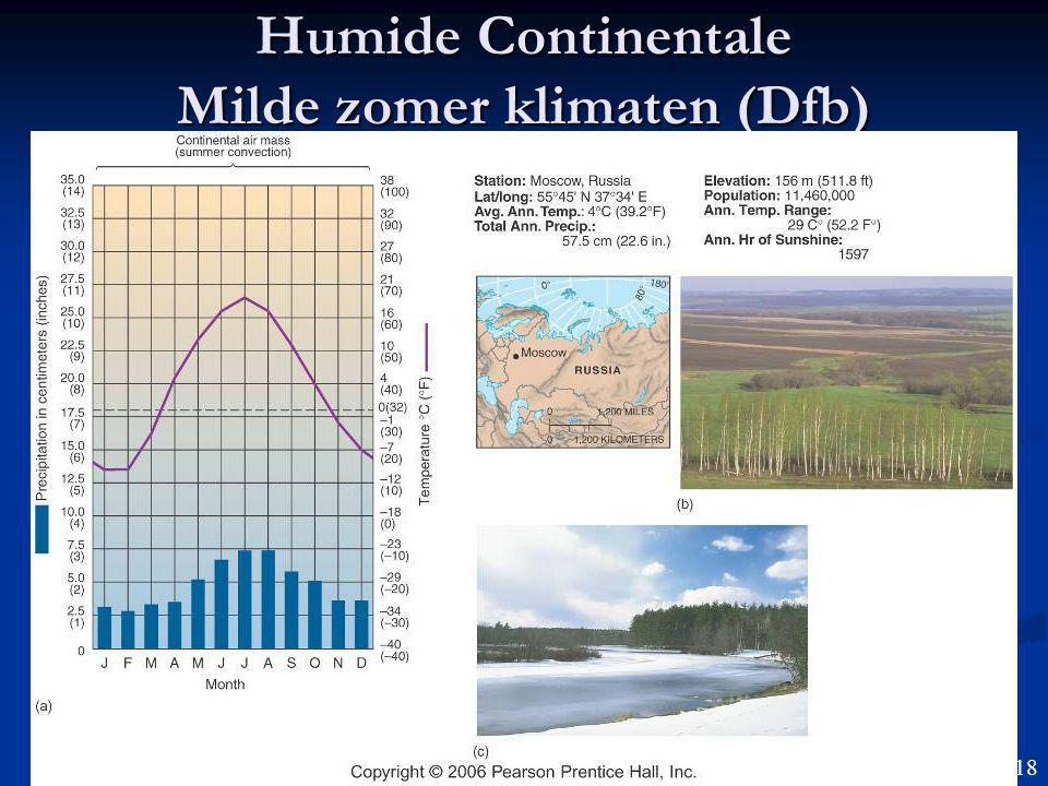 Humide Continentale Milde zomer klimaten (Dfb)