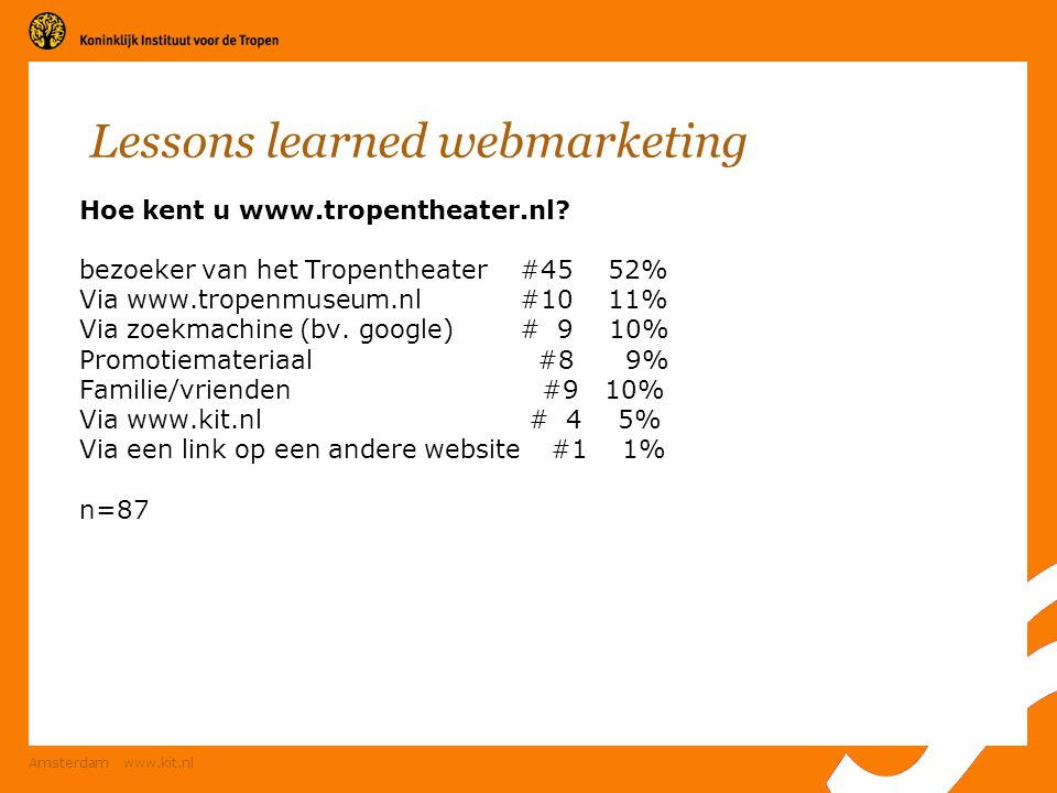 Lessons learned webmarketing