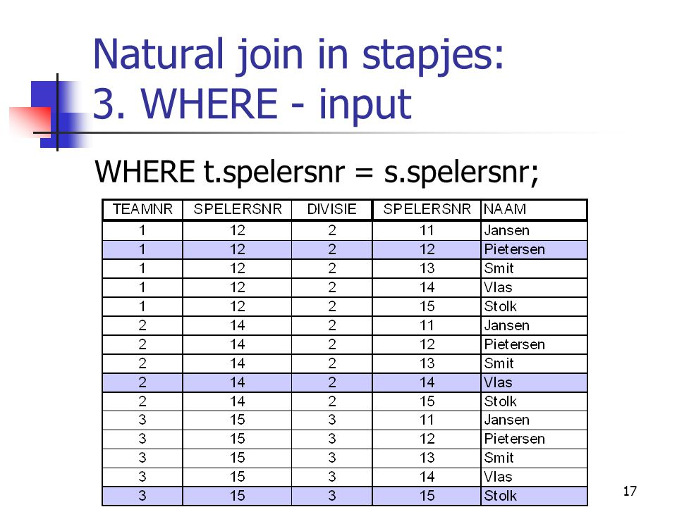 Natural join in stapjes: 3. WHERE - input