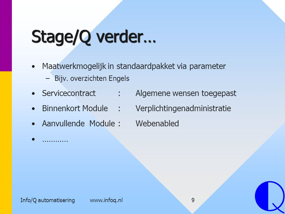 Info/Q automatisering