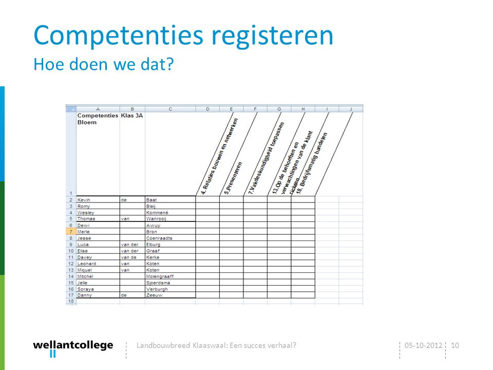 Competenties registeren Hoe doen we dat