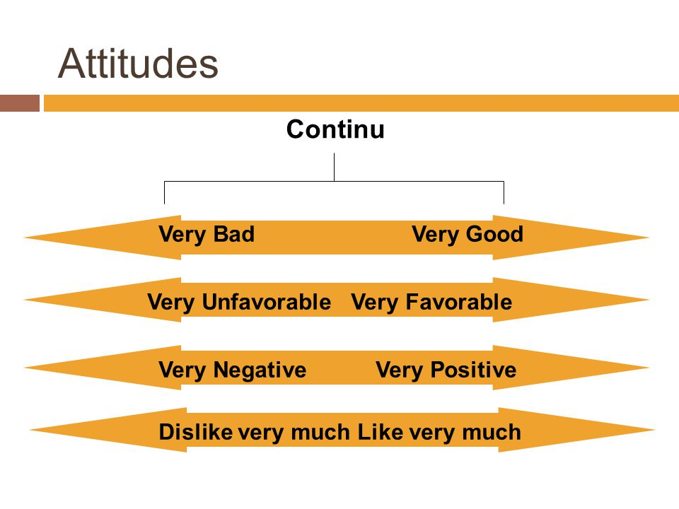 Attitudes Continu Very Bad Very Good Very Unfavorable Very Favorable