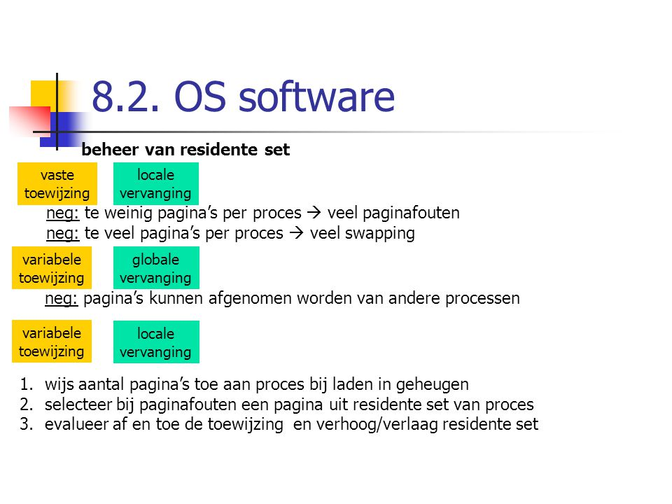 8.2. OS software beheer van residente set