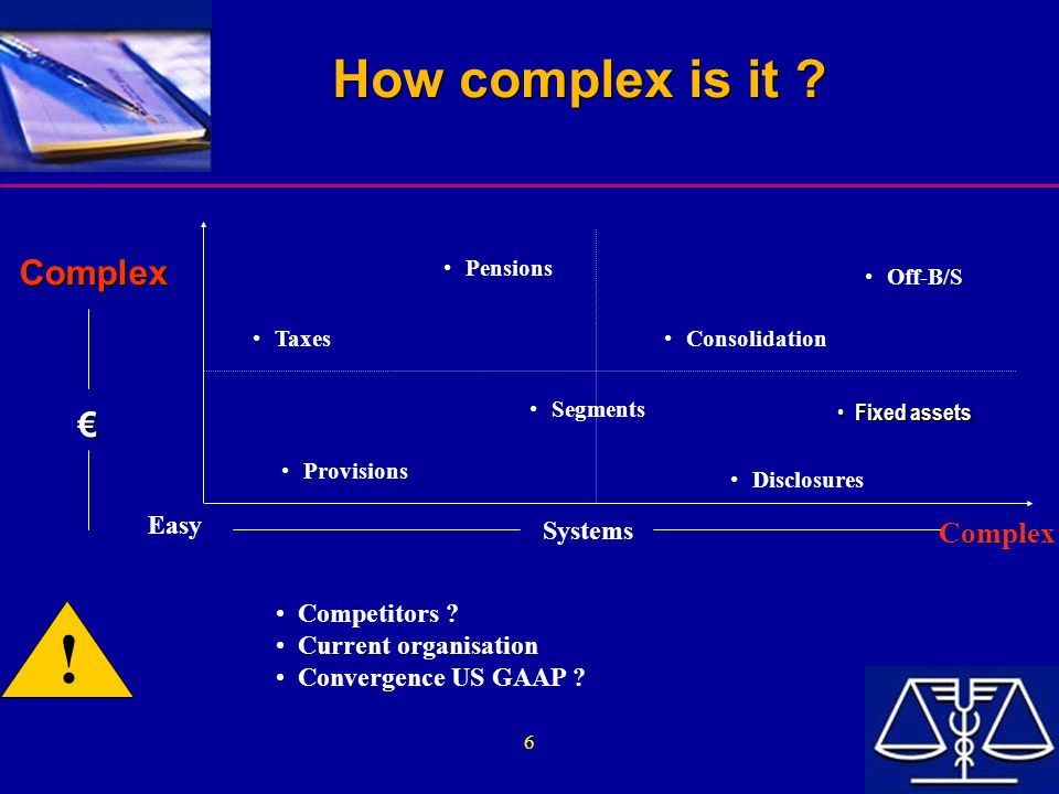 How complex is it Complex € Complex Easy Systems Competitors !