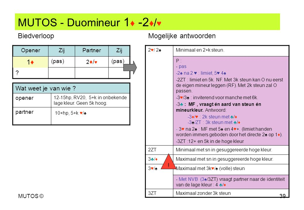 MUTOS - Duomineur 1♦ -2♦/♥