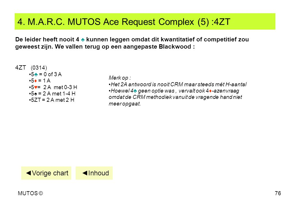 4. M.A.R.C. MUTOS Ace Request Complex (5) :4ZT