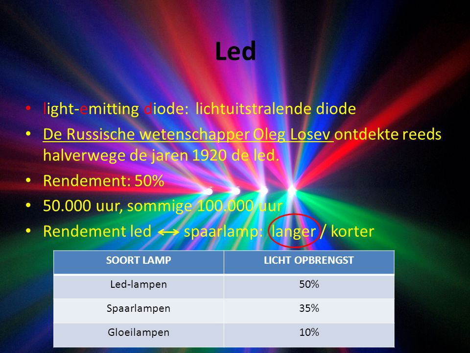 Led light-emitting diode: