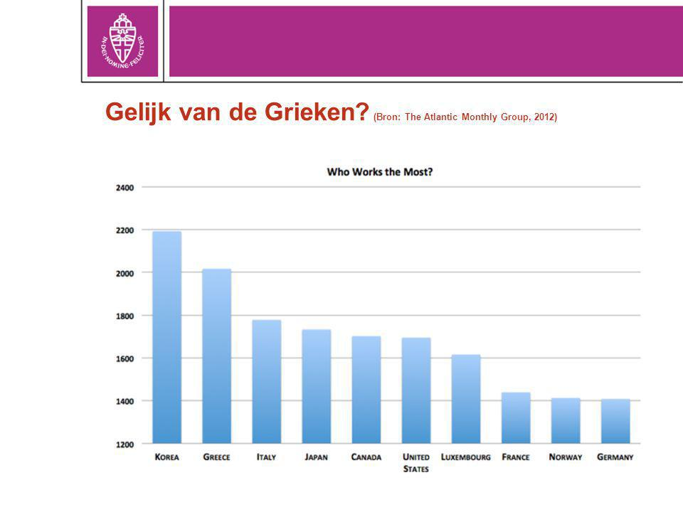 Gelijk van de Grieken (Bron: The Atlantic Monthly Group, 2012)