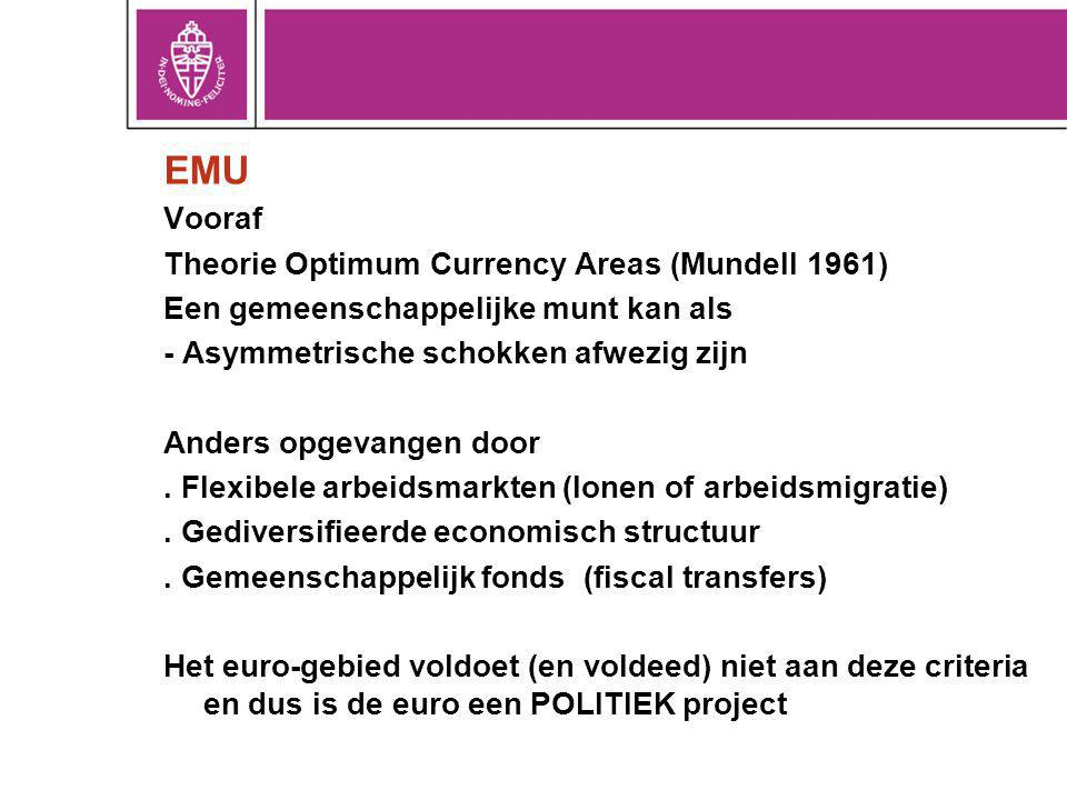 EMU Vooraf Theorie Optimum Currency Areas (Mundell 1961)