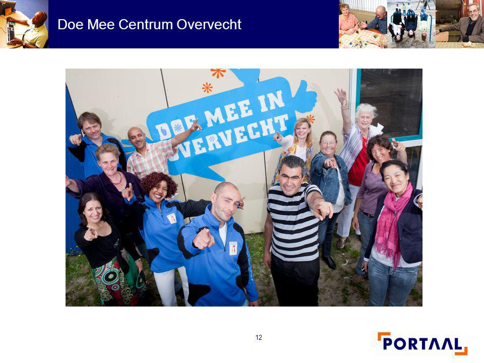 Doe Mee Centrum Overvecht
