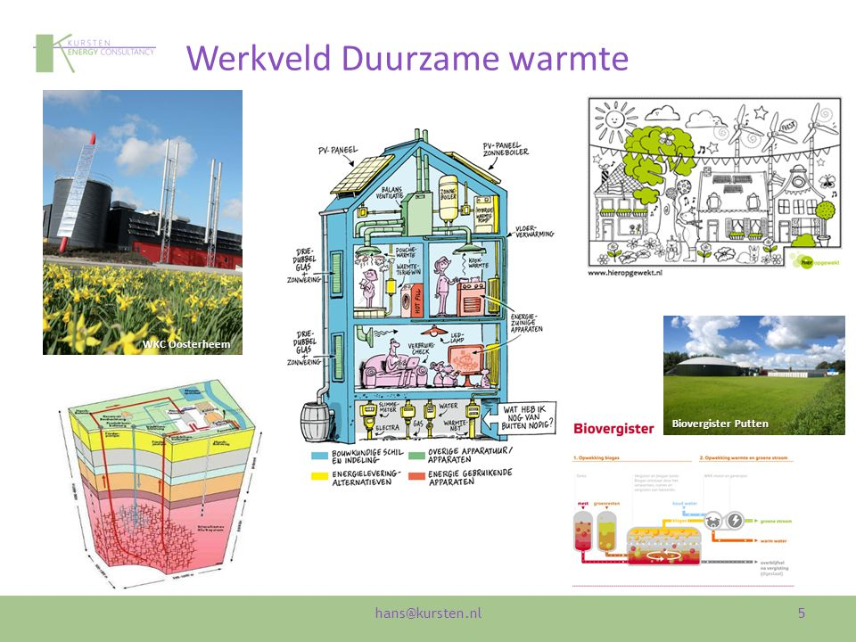 Werkveld Partnerships