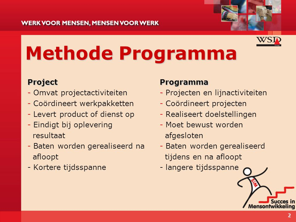 Methode Programma Project Omvat projectactiviteiten