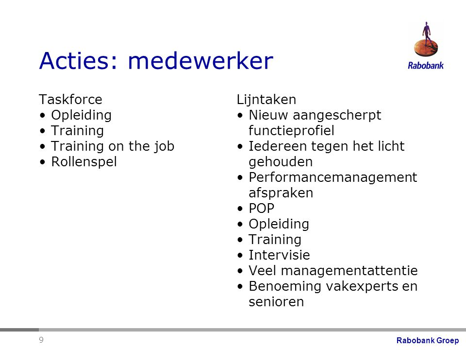 Acties: medewerker Taskforce Opleiding Training Training on the job