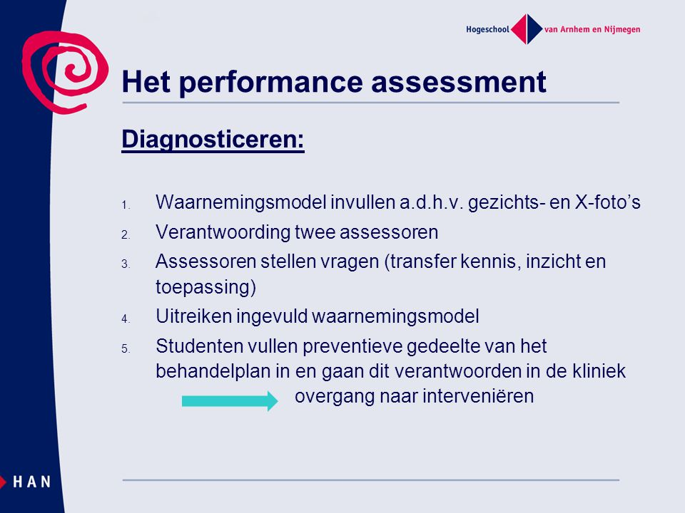 Het performance assessment