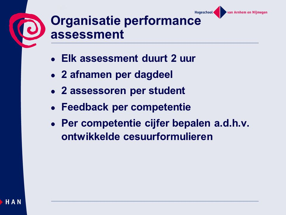 Organisatie performance assessment