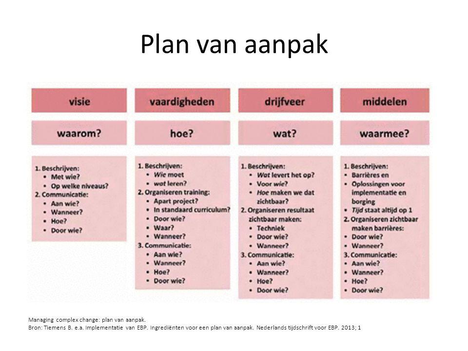 plan van aanpak implementatie Startbijeenkomst EBP Ilona Gerritsma.   ppt download plan van aanpak implementatie