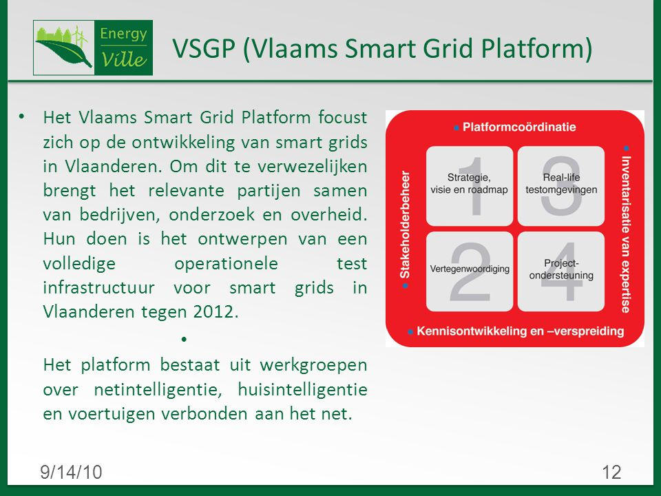 VSGP (Vlaams Smart Grid Platform)