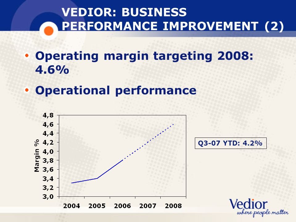 VEDIOR: BUSINESS PERFORMANCE IMPROVEMENT (2)