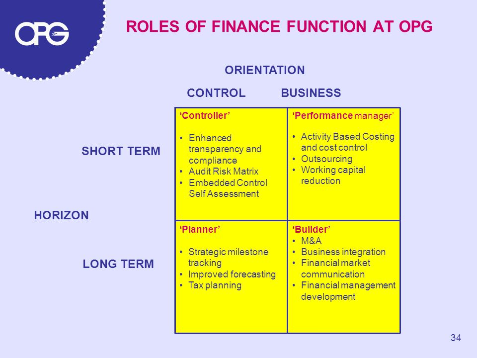 ROLES OF FINANCE FUNCTION AT OPG