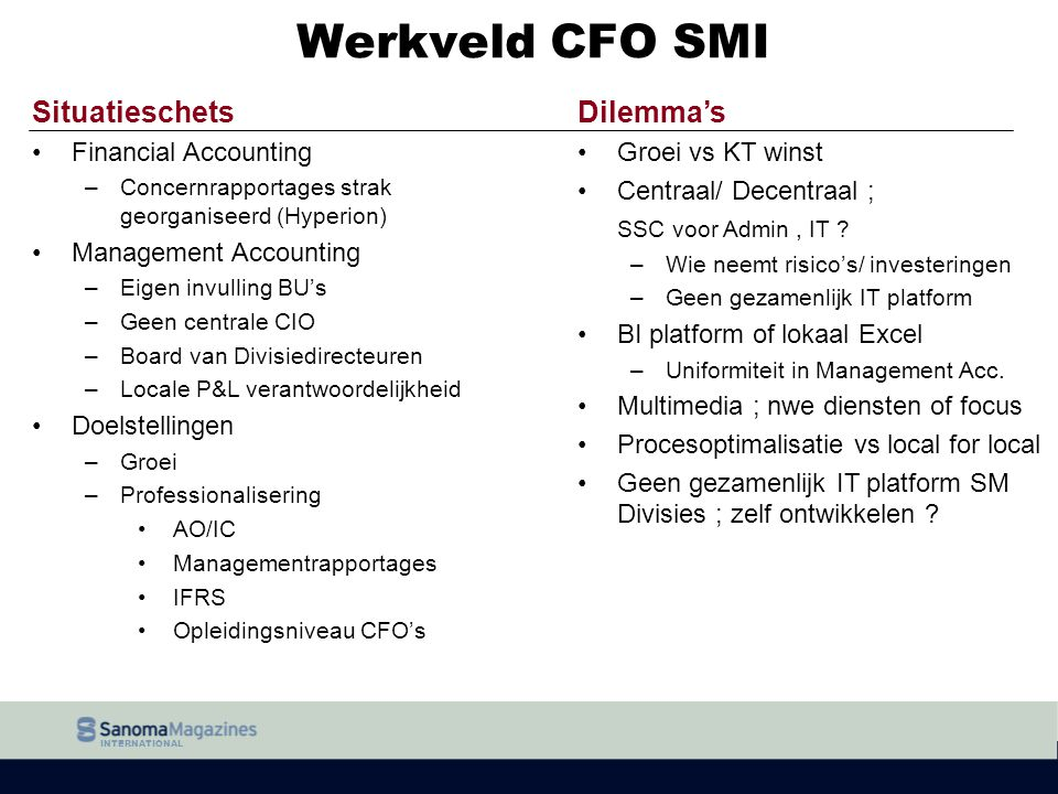 Werkveld CFO SMI Situatieschets Dilemma's Financial Accounting