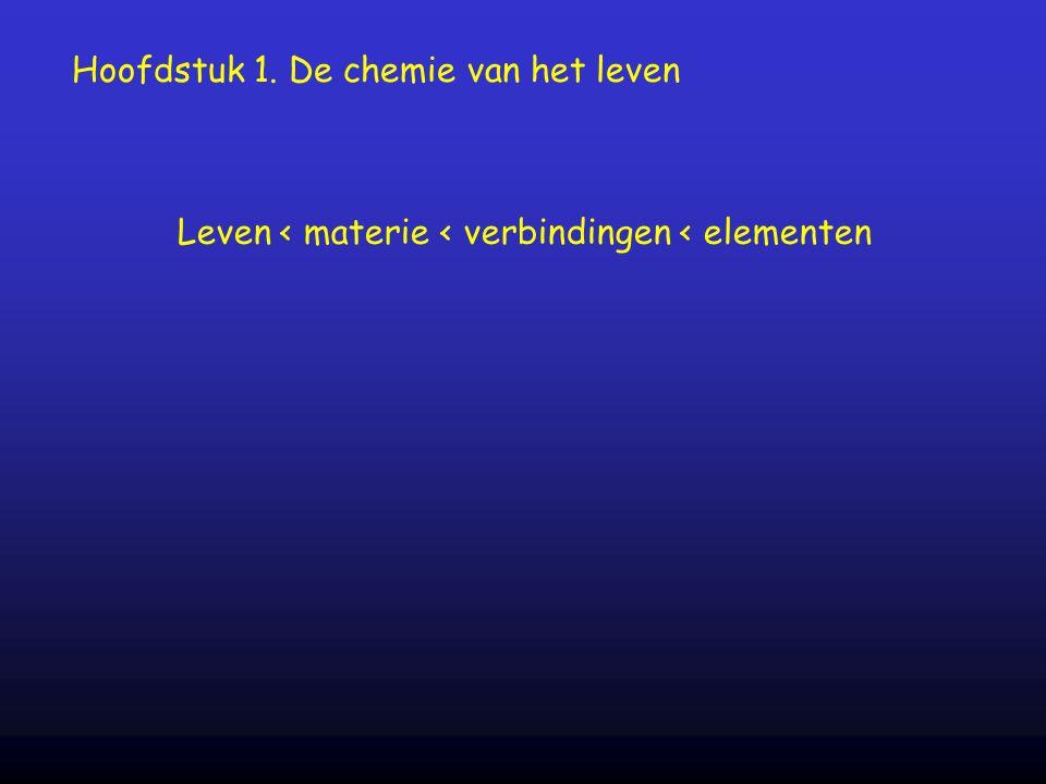 Hoofdstuk 1 De Chemie Van Het Leven Ppt Download