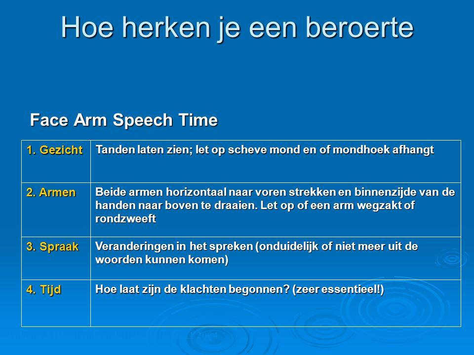 Cva Zorgketen Leeuwarden Ppt Video Online Download