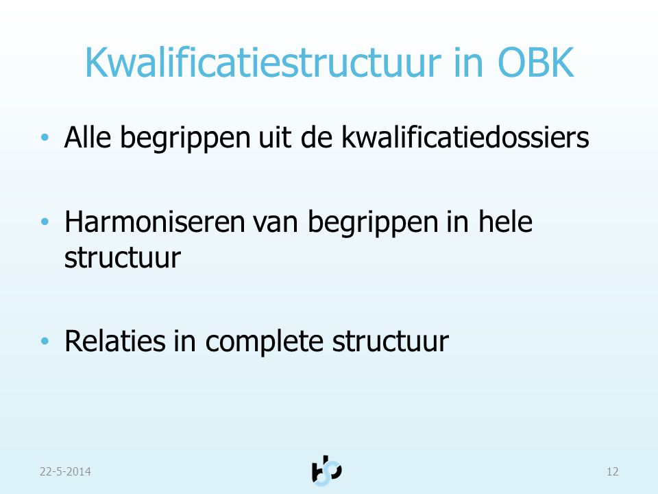 Kwalificatiestructuur in OBK