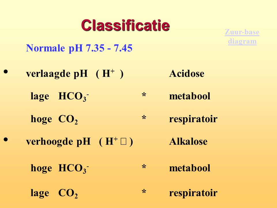 Classificatie Normale pH 7.35 - 7.45 verlaagde pH ( H+ ­ ) Acidose