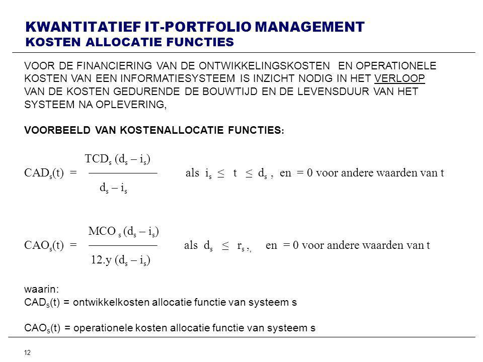 KWANTITATIEF IT-PORTFOLIO MANAGEMENT KOSTEN ALLOCATIE FUNCTIES