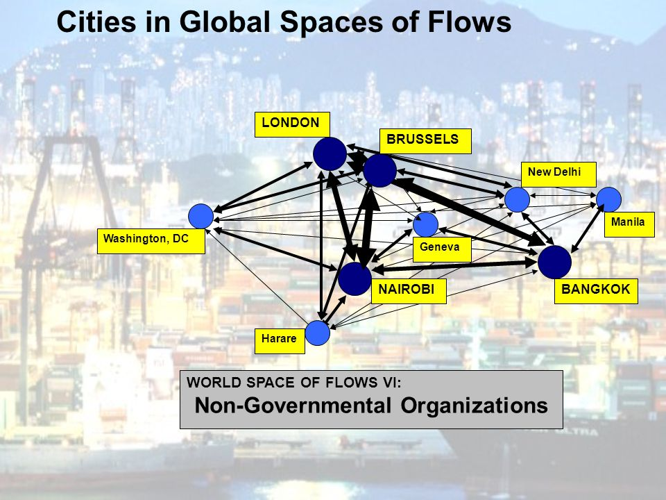 Cities in Global Spaces of Flows Non-Governmental Organizations