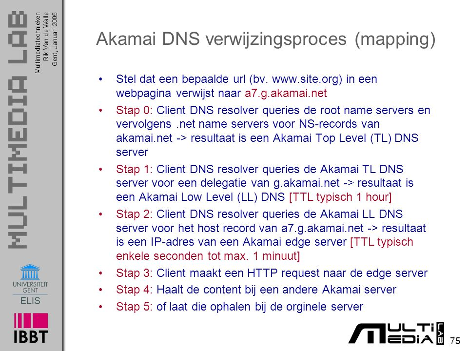 Akamai DNS verwijzingsproces (mapping)
