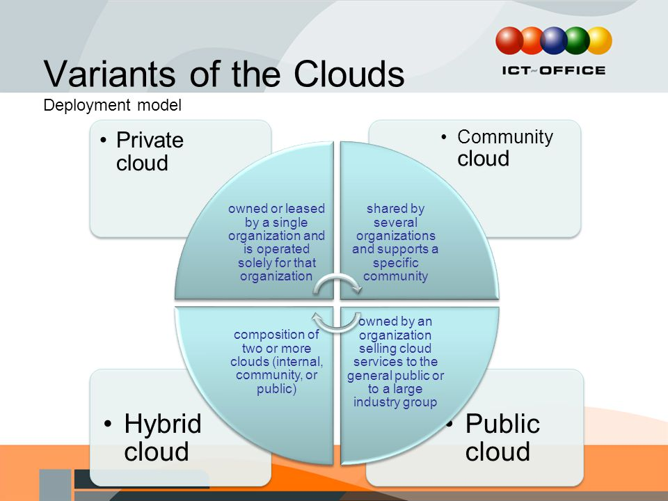 Variants of the Clouds Deployment model