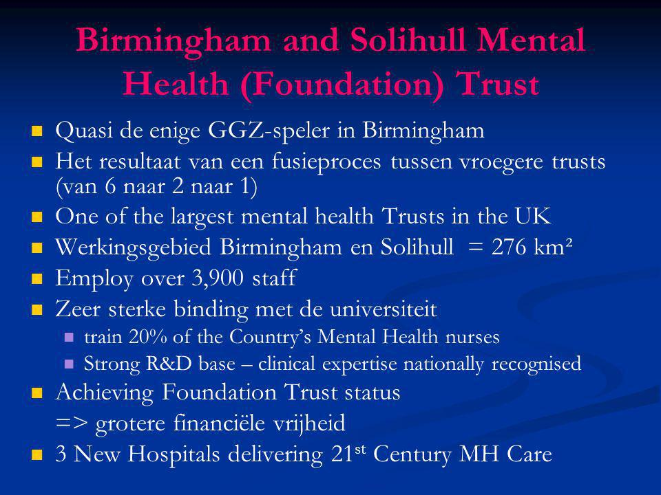 Birmingham and Solihull Mental Health (Foundation) Trust