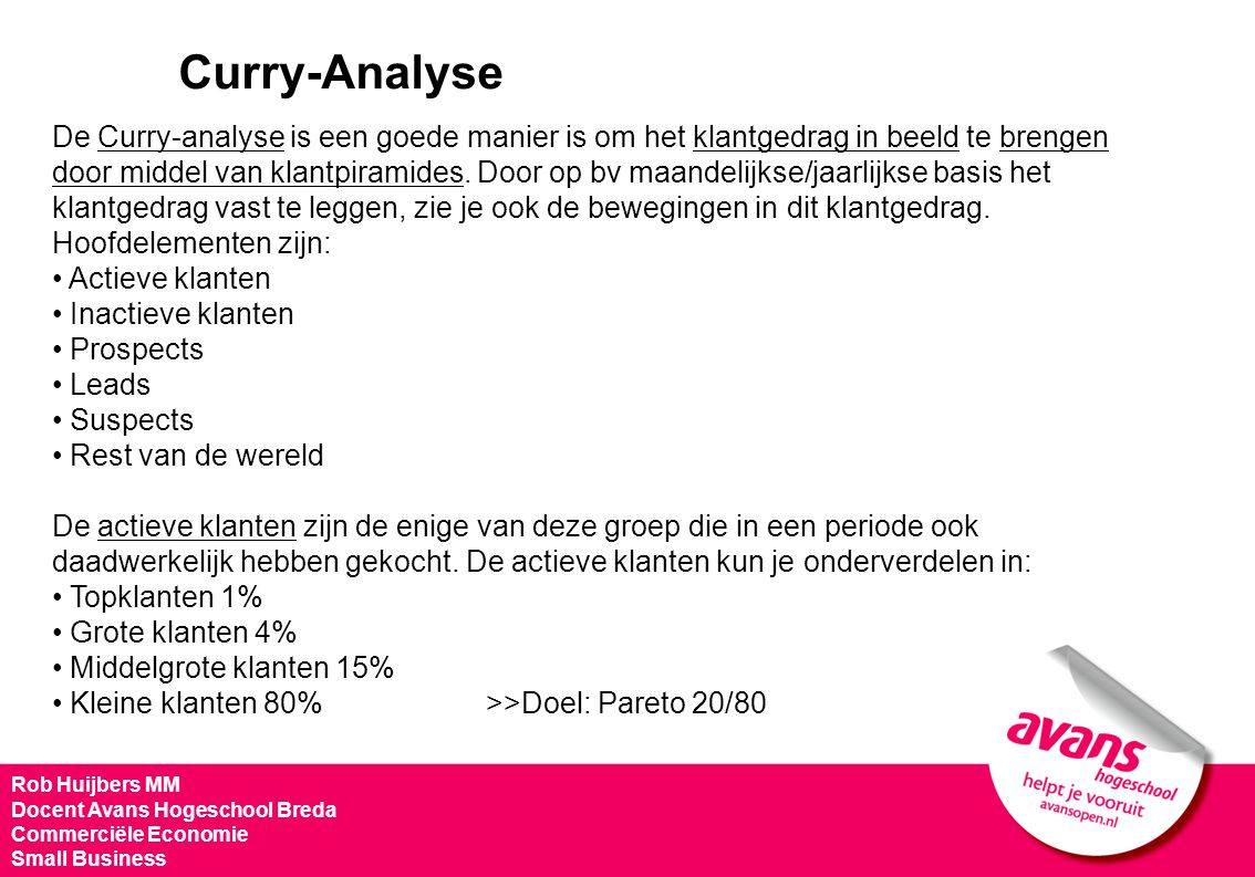 Curry-Analyse