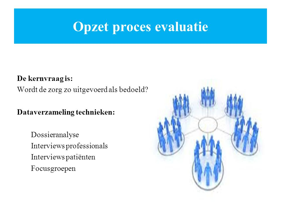 Opzet proces evaluatie