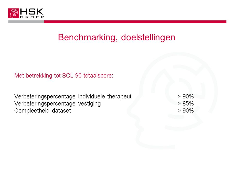 Benchmarking, doelstellingen
