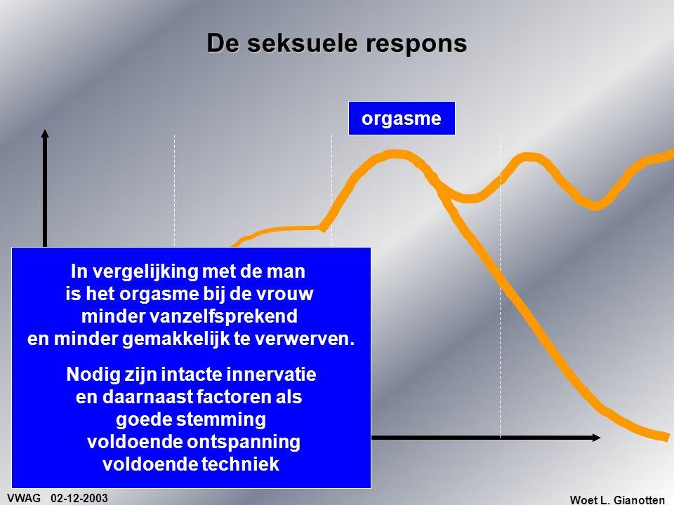 vrouwelijk orgasme hypnose