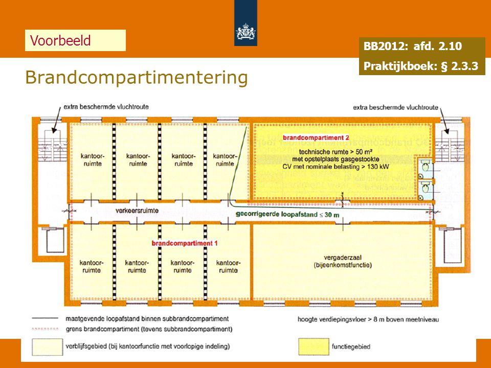 Bouwbesluit 2012 de wijzigingen ppt download for Vluchttrap bouwbesluit