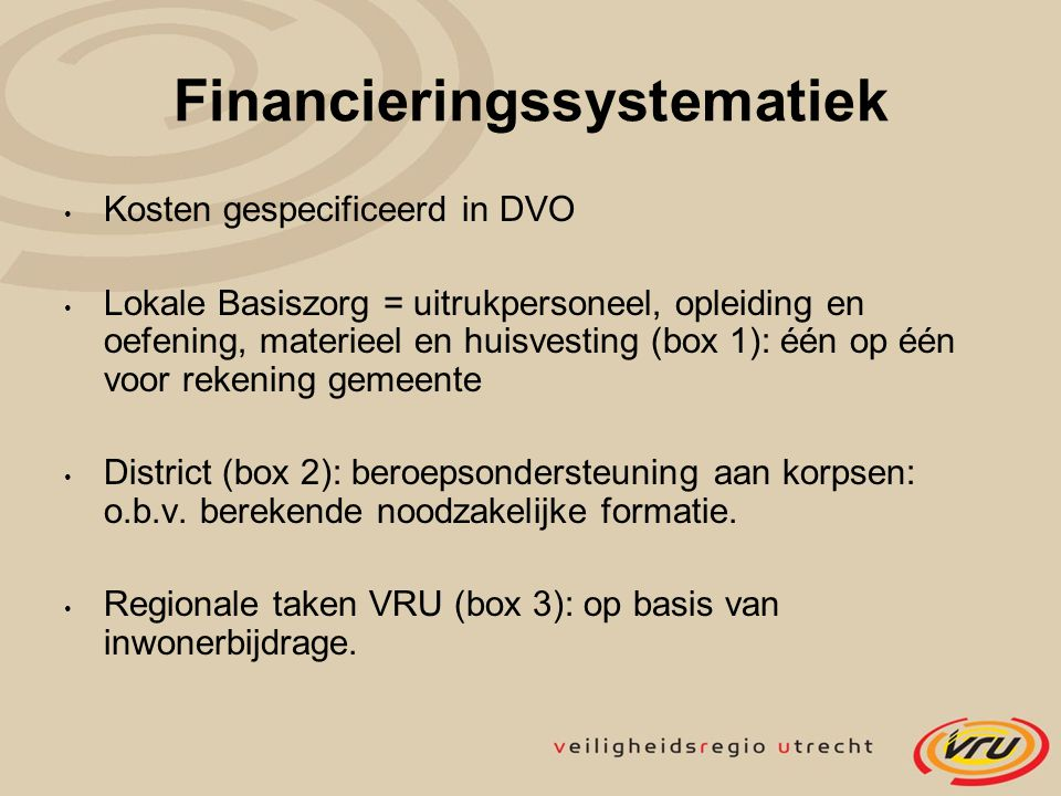 Financieringssystematiek