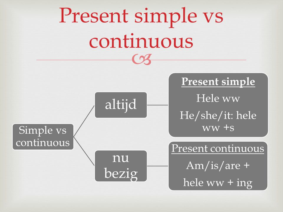 Present simple vs continuous