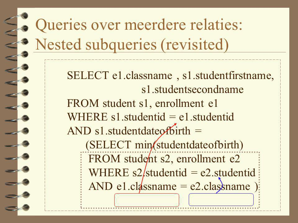 Queries over meerdere relaties: Nested subqueries (revisited)