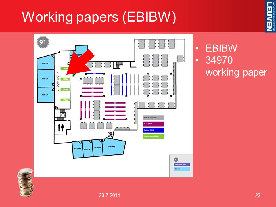 Working papers (EBIBW)