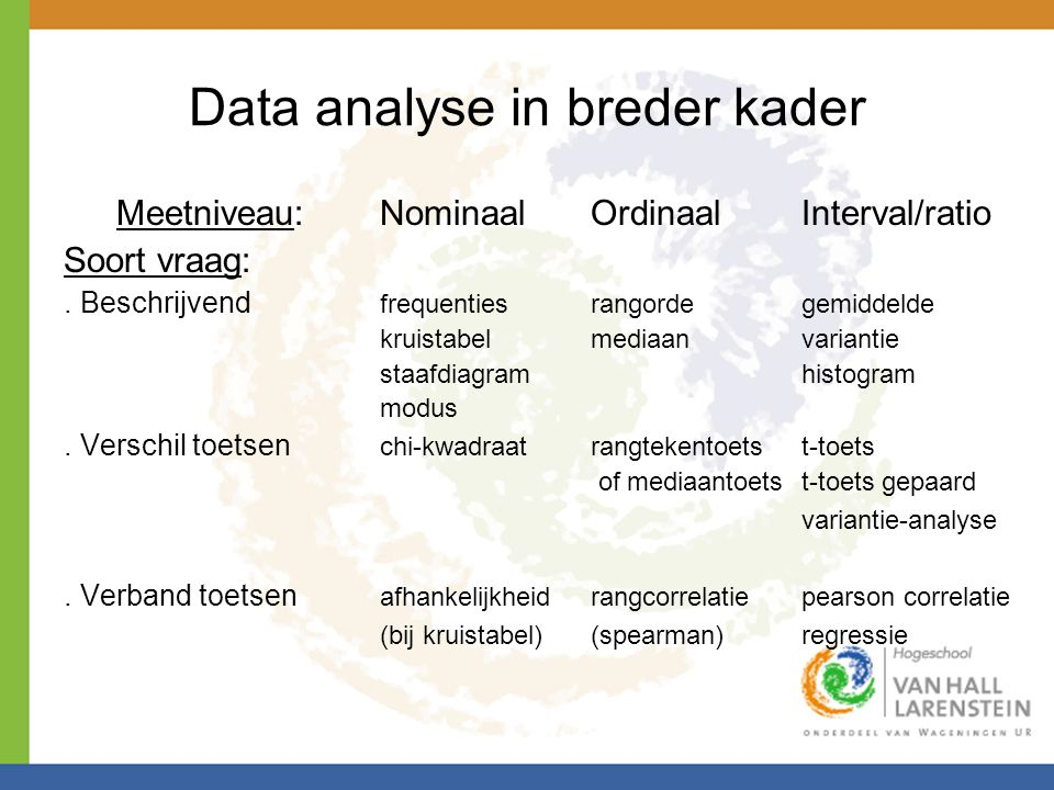 Module zoek samenhang wiskunde d dag 4 juni ppt video online download 5 data ccuart Choice Image