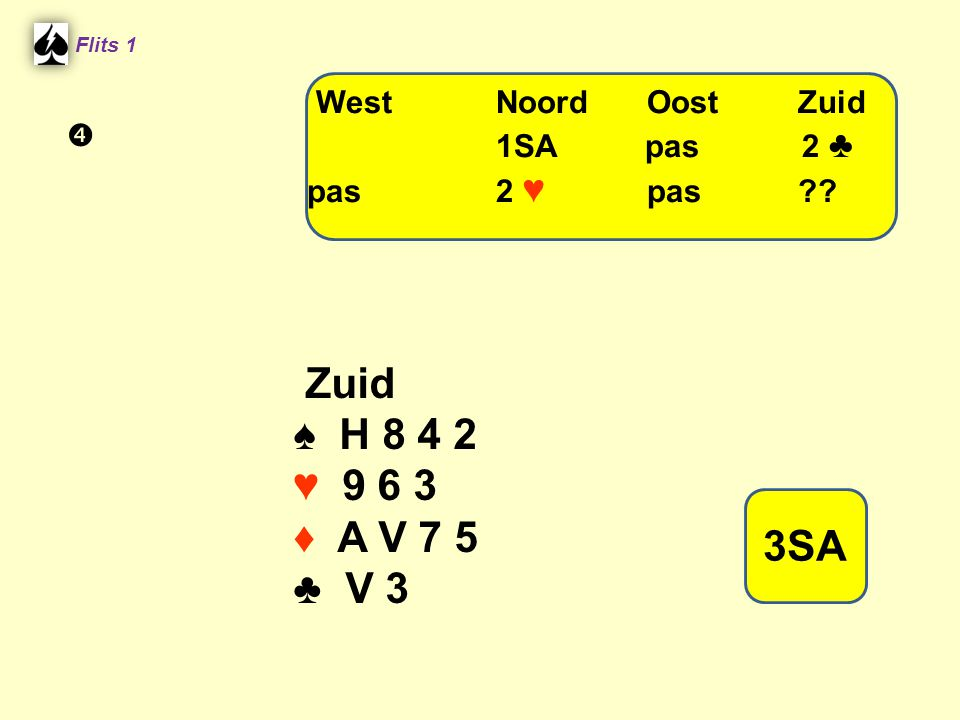 Zuid ♠ H ♥ ♦ A V 7 5 ♣ V 3 3SA West Noord Oost Zuid