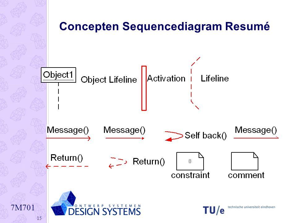 Interaction diagrams sequence diagram ppt download 15 concepten sequencediagram resum ccuart Images